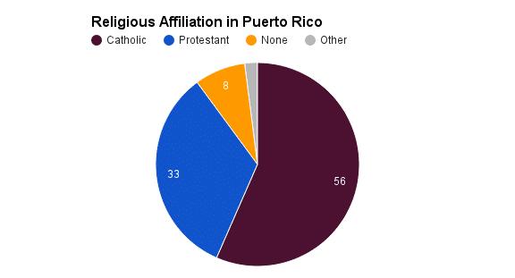 Puerto-Rico-15