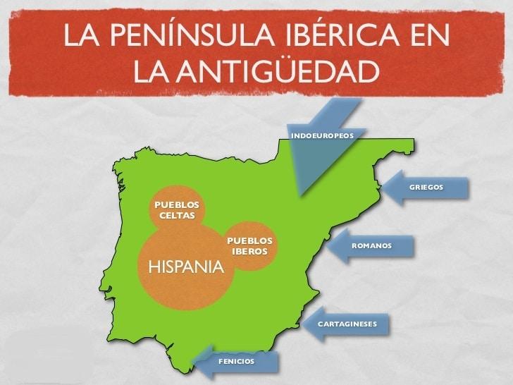 pueblos de la peninsula iberica
